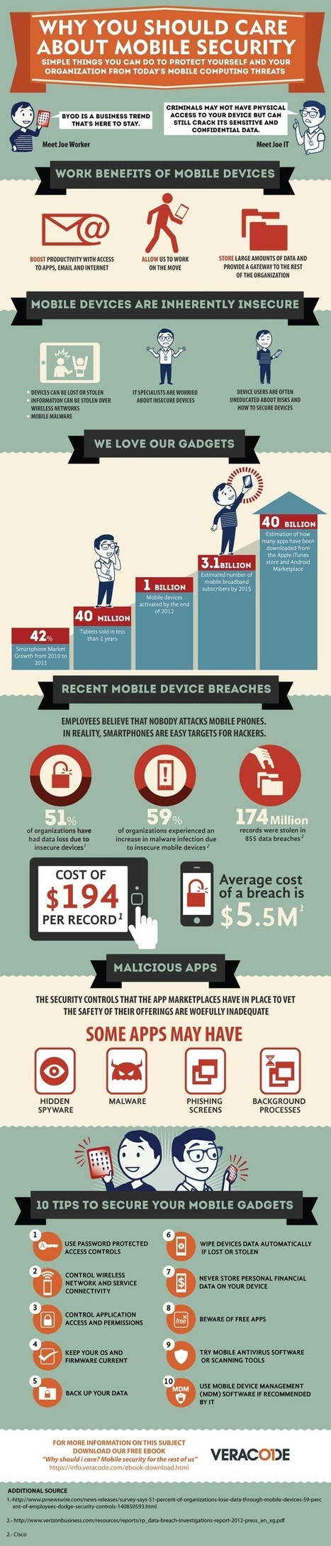 #Infographic Mobile Security good one! | All about Business | Scoop.it