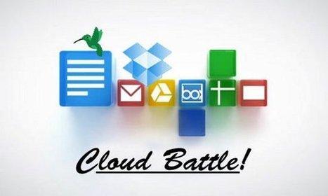 Otros programas de almacenamiento en la nube | Software | Utilidades TIC para el aula | Scoop.it
