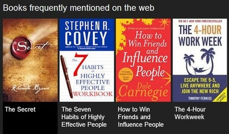 Why Self-Help Books Inspire A Lot But Don't Actually Work? | Depression | Scoop.it