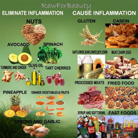 Eliminate Inflammation-Cause Inflammation | FASHION & LIFESTYLE! | Scoop.it