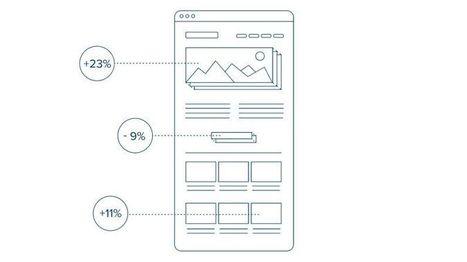 9 best pieces of user testing software | Go Digital-Mobile | Scoop.it