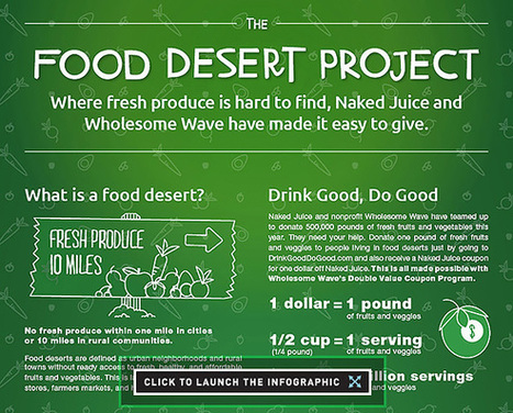 Impacting Food Deserts With Naked Juice and Wholesome Wave | GHS Agricultural & Economic Geography | Scoop.it