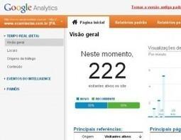 Google Analytics em tempo real   Blog de SEO, Interfaces e ...   SEO & Data   Scoop.it