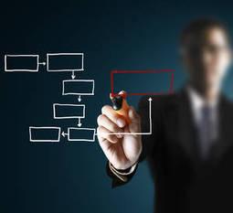 La mise en place des systèmes d'information   Cours Informatique   Scoop.it