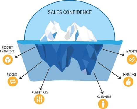 La Sales Intelligence, c'est comme un nouveau GPS qui guider le commercial jusqu'à la vente ! | Vente Ethique et Durable | Scoop.it
