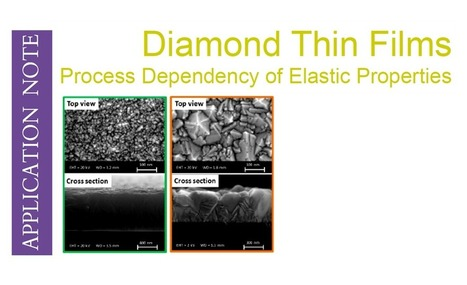 New Application Note : Diamond Thin Film -   Menapic   Scoop.it