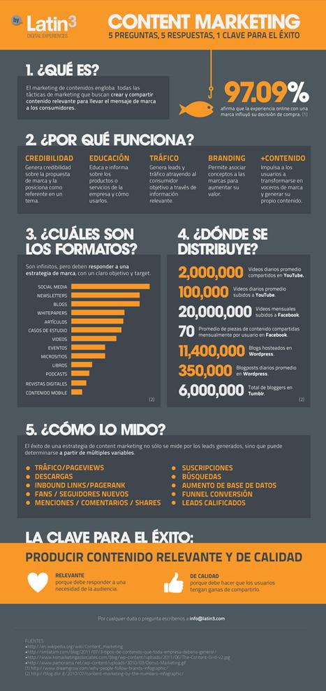¿Qué es el marketing de contenidos? #infografia #socialmedia | Content Marketing - Marketing de contenidos | Scoop.it