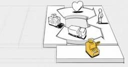 Business Model Canvas: Como Maximizar a Receita da sua ... | A&E | Scoop.it