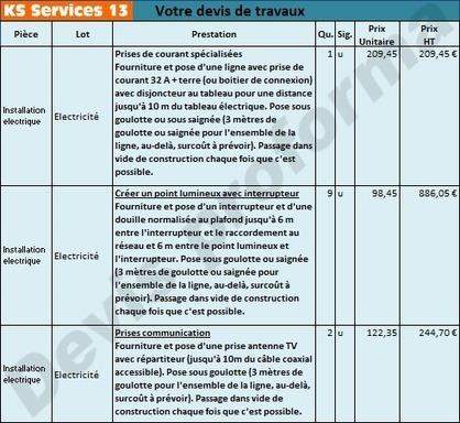 KS Services 13: Chiffrage travaux rénovation complète en électricité : Bouches du Rhône | Courtier en travaux Bouches du Rhône | Scoop.it