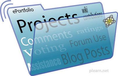 Mahara, Wordpress or GoogleApps? What's the best choice for a School ePortfolio? | Blog de Toni Soto | Using Mahara | Scoop.it