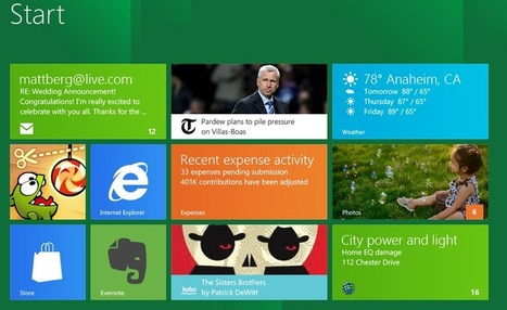 Microsoft to offer Windows 8 business users a way to distribute private apps | Windows Infrastructure | Scoop.it