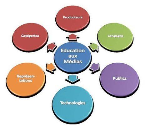 Autour de l'éducation aux médias et à l'information - presse à l'école | presse à l'école | La semaine de presse Louis Massignon | Scoop.it