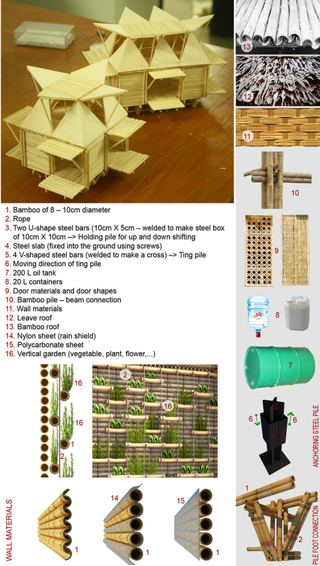 Just do it yourself... in Vietnam with bamboo by H&P architects | Just Do It Yourself | Scoop.it