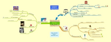 Les trois types d'autorité selon Max Weber free mind map download | Cartes mentales | Scoop.it