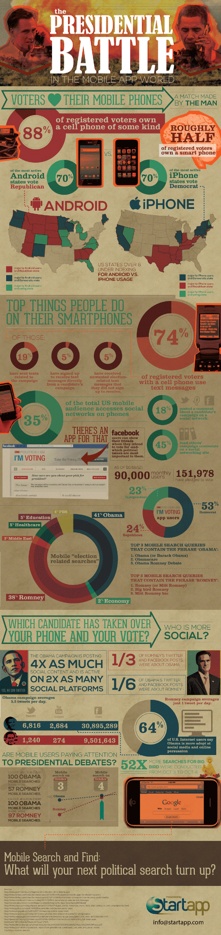 The presidential battle in the mobile app world (infographic) | data visualization US Election | Scoop.it