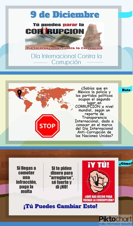 Piktochart | Educación | Scoop.it