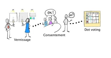 Comment animer un CODIR de façon fun et efficace   Mes ressources personnelles   Scoop.it
