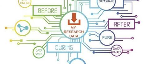 A Guide to the Research Data Service | The University of Edinburgh | Open Knowledge | Scoop.it