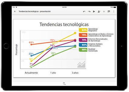 Eduteka - Radar de innovación educativa 2016 | DEMOCRATIZ(APP)NDO | Scoop.it