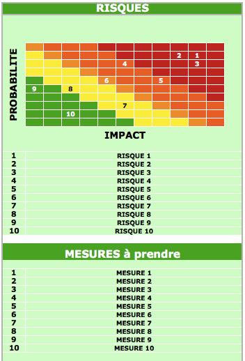 Formation : Construire un tableau de bord avec Excel... | Time to Learn | Scoop.it