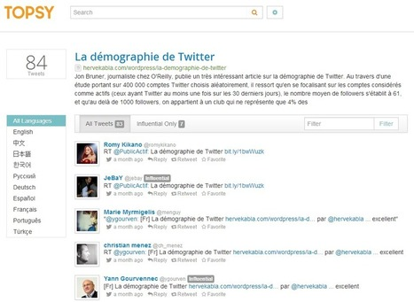 8 outils pour (encore mieux) tirer parti de Twitter - be Angels | Les Medias Sociaux pour les TPE-PME | Scoop.it