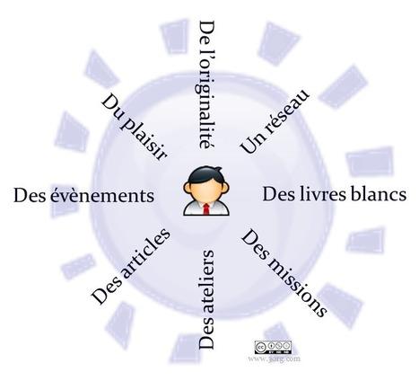 Livre blanc de la gouvernance de l'information | Démocratie participative & Gouvernance | Scoop.it