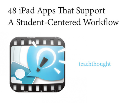 48 iPad Apps That Support A Student-Centered Workflow - TeachThought | למידה ניידת | Scoop.it