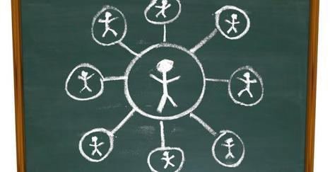 Les réseaux sociaux professionnels : un atout en recrutement | Marketing et management | Scoop.it
