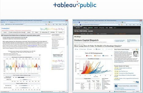 Tableau Public - free data visualizations | Viruses and Bioinformatics from Virology.uvic.ca | Scoop.it