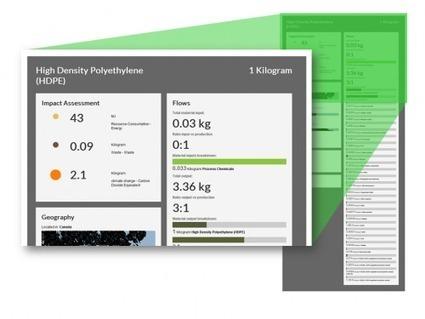 Sustainable Internet » Footprinted.org | Peer2Politics | Scoop.it