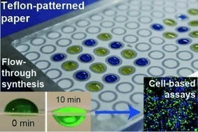 Flow-through peptide synthesis for cell-based assays on Teflon-coated paper | Amazing Science | Scoop.it