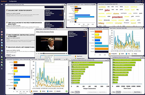 Top 20 social media monitoring vendors for business | Data science | Scoop.it