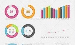 Ecco due infografiche sul turismo: Capri e Positano! | Web Marketing Turistico | Scoop.it