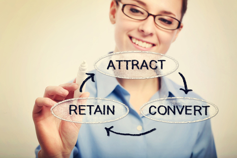 4 Effective Techniques to Attract and Retain More Customers | Online Chat Support Service for Website | Scoop.it