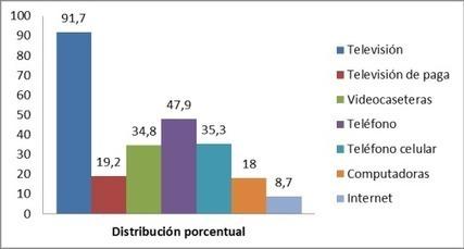 Un punto de vista sobre las TIC en México | Educacion, ecologia y TIC | Scoop.it