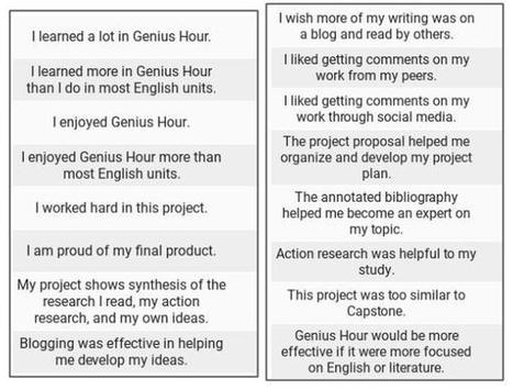 The Schoenblog: What Students Think About #GeniusHour Part 2: Data | E-learning | Scoop.it
