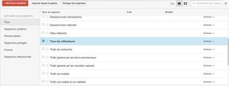 25 mots-clés à connaître sur Google Analytics | Veille digitale | Scoop.it