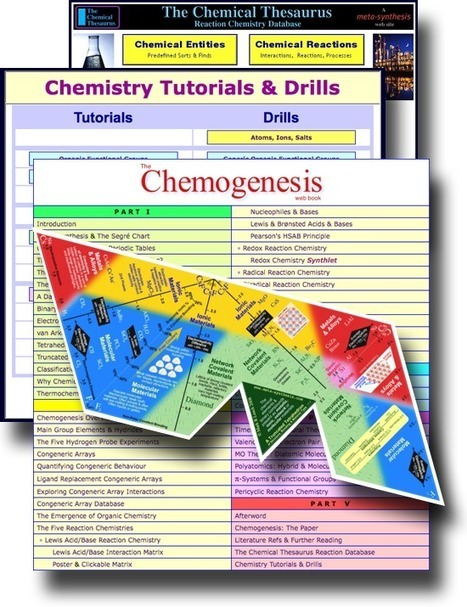 Home Page | Chemistry | Meta-Synthesis | Ancient & Current Pure & Applied Chemistry | Scoop.it
