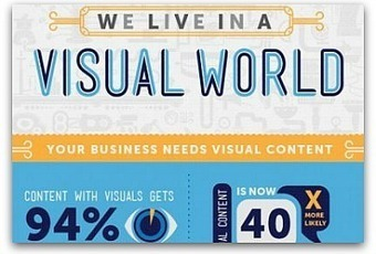 Infographic: Why visual content is better than text | IMC-Marcoms2014 | Scoop.it