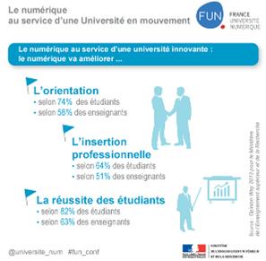 France Université Numérique : la première plateforme d'enseignements en ligne est ouverte | Portail du Gouvernement | Les MOOC, Cours en ligne ouverts et massifs | Scoop.it