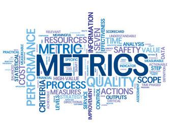 Marketing B2B - Mesurez les performances de vos actions marketing en 10 points | Institut de l'Inbound Marketing | Scoop.it
