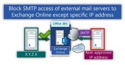 Block SMTP access of external mail servers to Exchange Online except specific IP address | o365info.com | Scoop.it