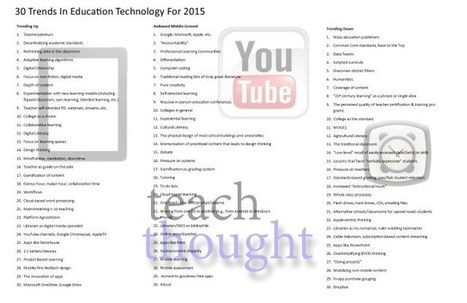 30 Trends In Education Technology For 2015 | Education | Scoop.it