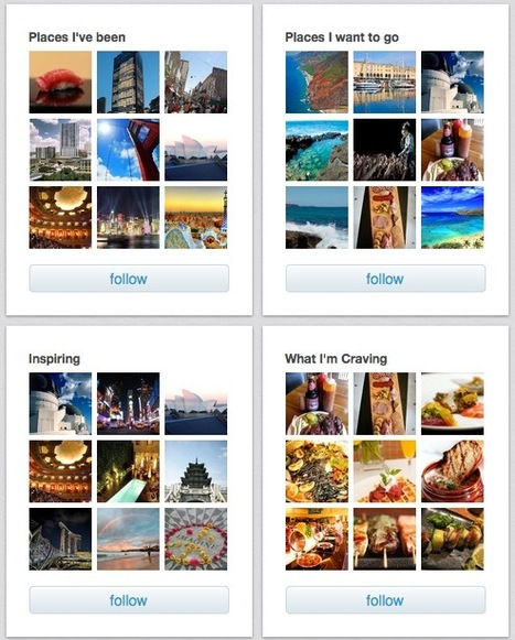 Collect Travel Ideas and Cool Destinations with Trippy | I FIND HOLIDAYS | Scoop.it
