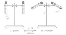 Χημεία Β' Γυμνασί&omicron