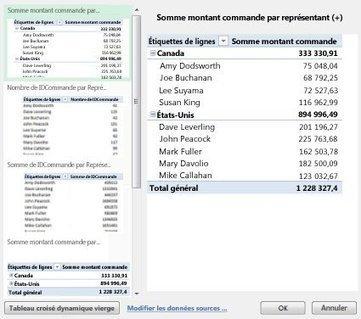 Nouveautés d'Excel2013 - Excel - Office.com | Ofadis : Formez vous autrement | Scoop.it
