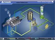 Máy nén khí và nguyên lý hoạt động của máy nén khí | Thanh lap doanh nghiep | Scoop.it