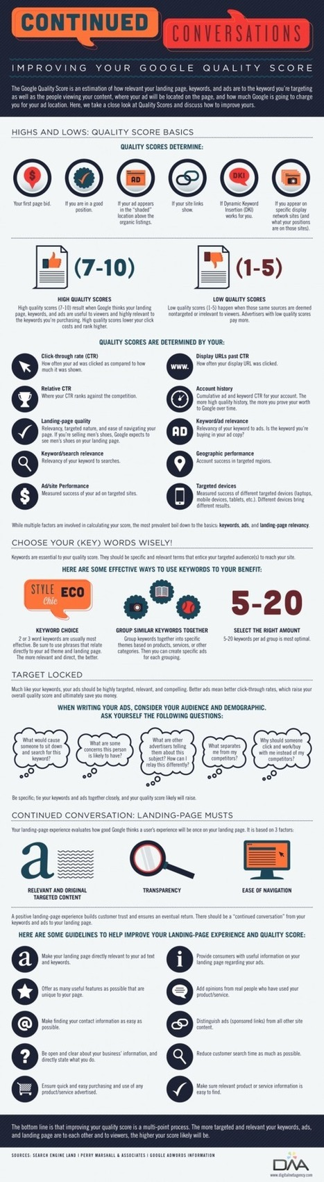 Improving your Google Quality Score (infographic) | How to optimize your Conversion Rate? | Scoop.it