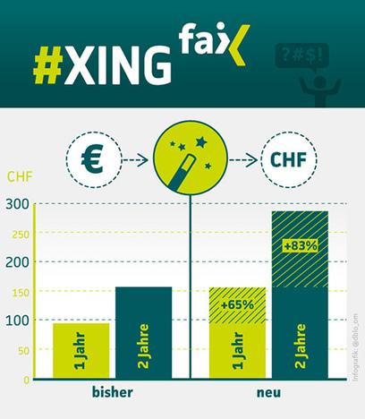 Xing: Wie Schweizer abgezockt werden | werbewoche | #XINGfail | Scoop.it