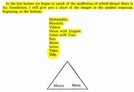 Carl Jung on the Meditation of Mount Meru. | Learning, Learning Technologies & Infographics - Interest Piques | Scoop.it